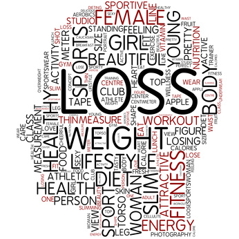 Psychology of Weight Loss For Women: Body, mind and spirit weight loss