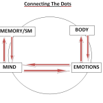 Connecting_The_Dots_10