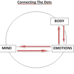 Connecting_The_Dots_7